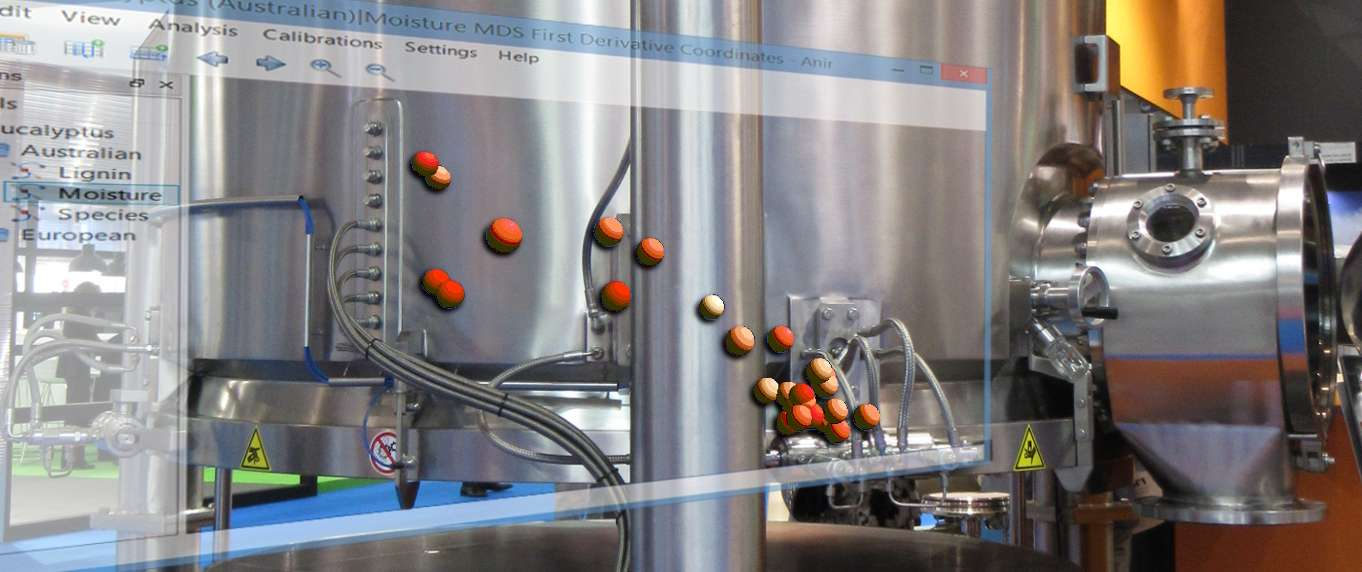 Customized software to automate laboratory and plant processes